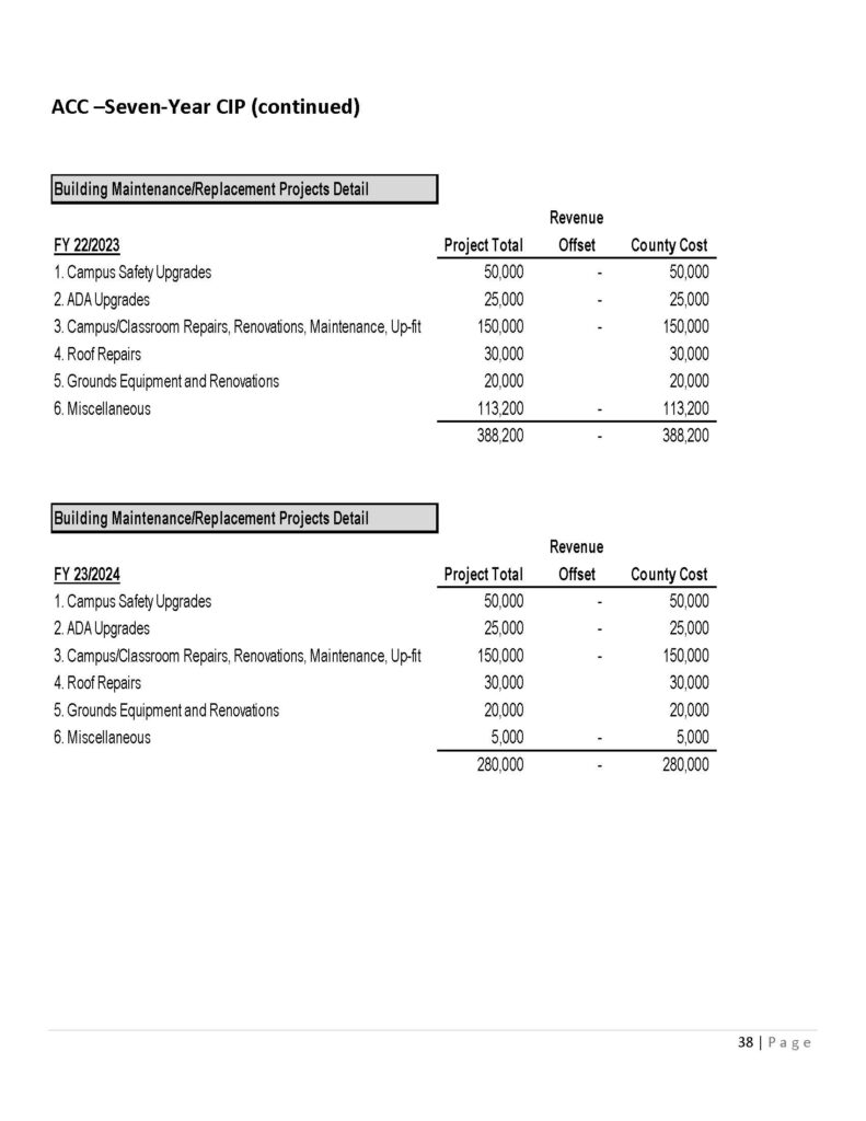 ACC 7 YR Capital Plan for website_Page_3